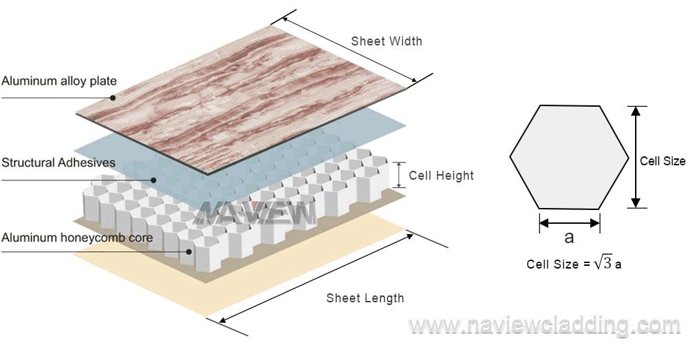 aluminum-honeycomb 2